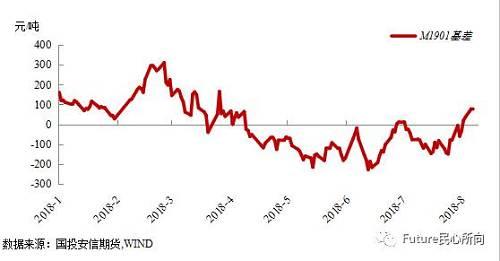 外盘大豆依然悲观,价格难见反转